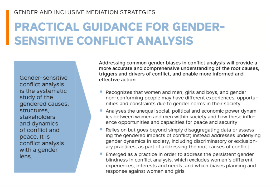 Practical Guidance for Gender-Sensitive Conflict Analysis photo